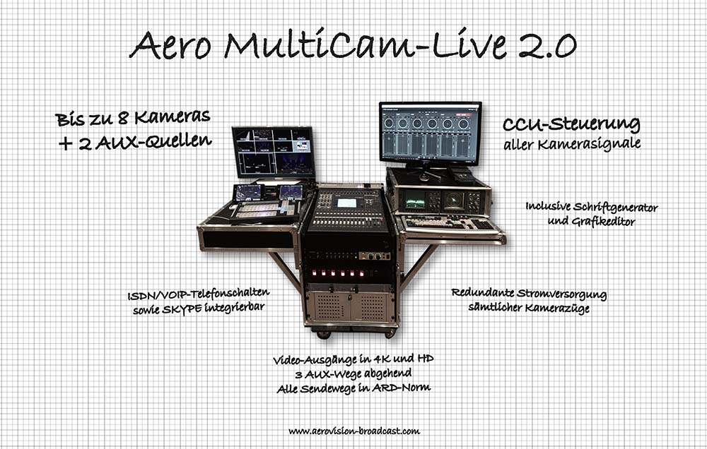 LiveCam_Advert_1200